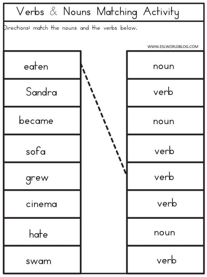 Ideas of Grammar Worksheets Nouns Verbs And Adjectives For Your ...