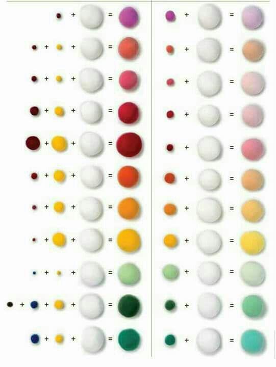 Картинка смешивание цветов пластилина