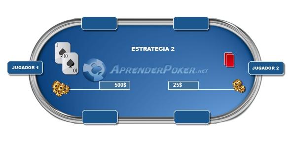 Aprendiendo a Jugar Poker