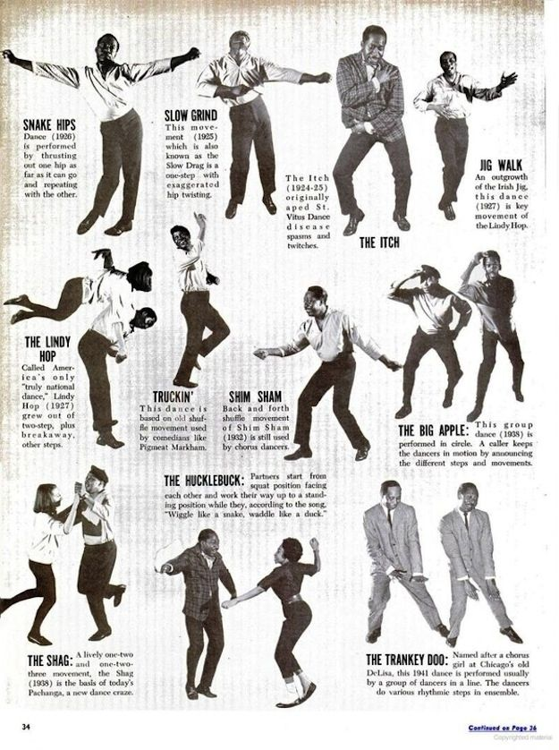 <b>Let these simple diagrams show you how to bust a move like Michael Jackson, Beyoncé, or, uh, Elaine Benes.</b>