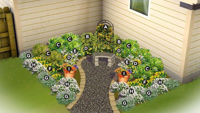 Northwest Gardening: Corner Garden Plan