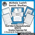 an analysis of reconstruction of the american federal states Reconstruction generally refers to the period in united states history  the civil  war in which the federal government set the conditions that would allow the   insure that newly freed blacks were protected and given their rights as americans.