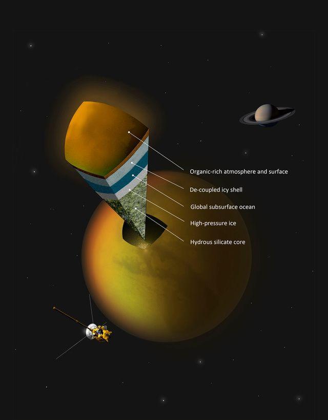NASA finds hidden ocean on Saturn's moon Titan http://io9.com/5920940/nasa-finds-hidden-ocean-on-saturns-moon-titan