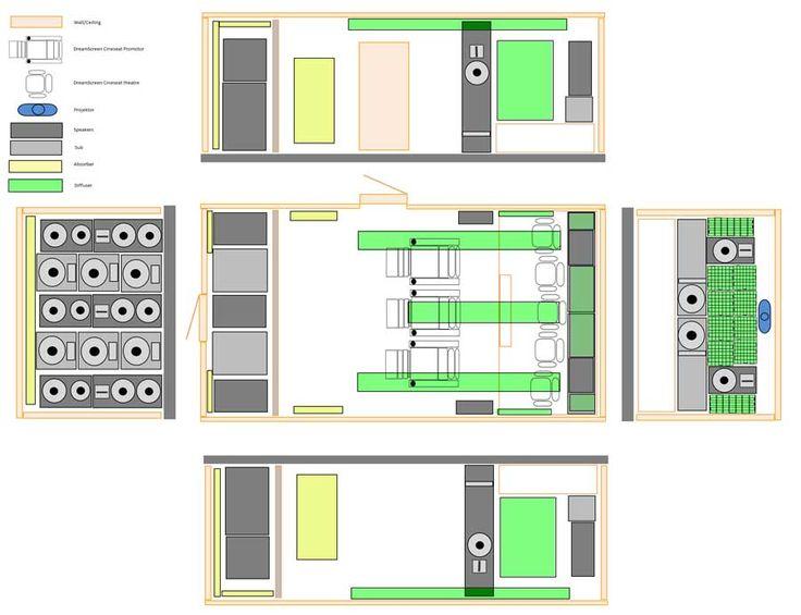 theatre block diagram