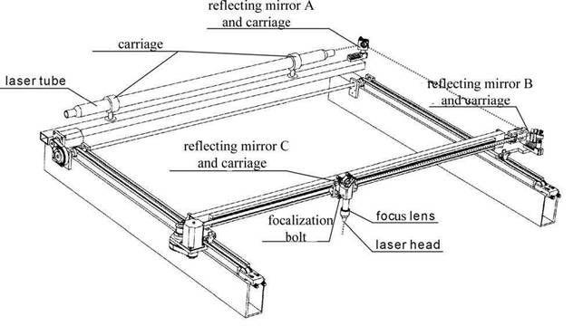 32 best lasermake it taglio laser images on pinterest
