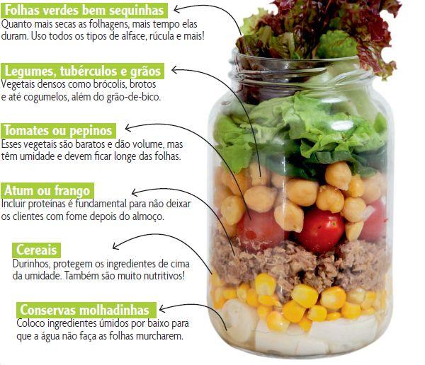 salada no pote