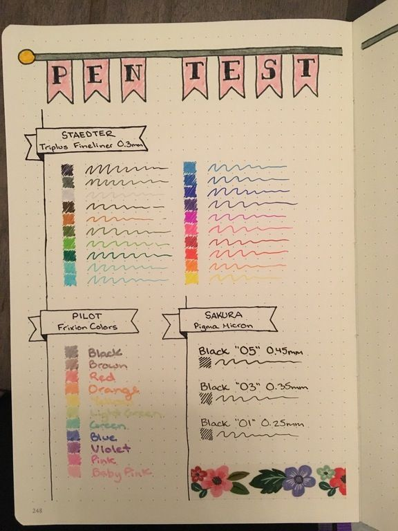 My very first completed page! Just got my bullet journal and started with the test page using lots of inspiration from others :) : bulletjournal