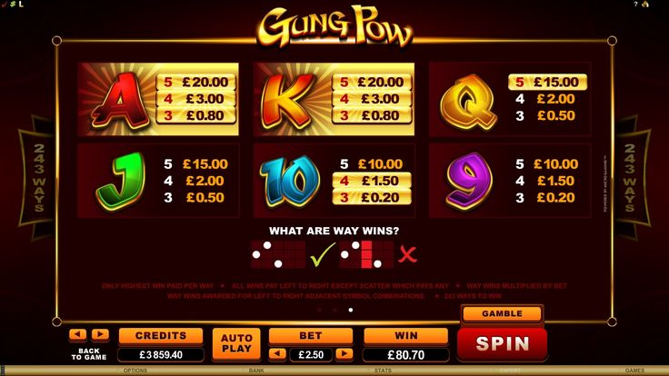 Play Gung Pow online slot at Royal Vegas, not yet a registered player? Let's get you started http://www.royalvegascasino.com/getting-started/