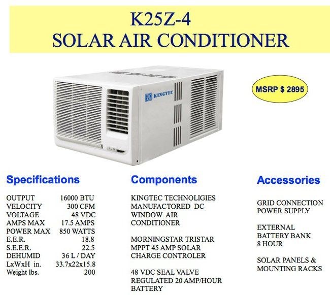 175 Best Ac Units Images On Pinterest Grilling Barbecue