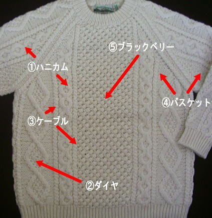 世界のセーター・ニットを直輸入&販売 伝統柄や珍しいデザイン、入手困難なセーターがたくさん