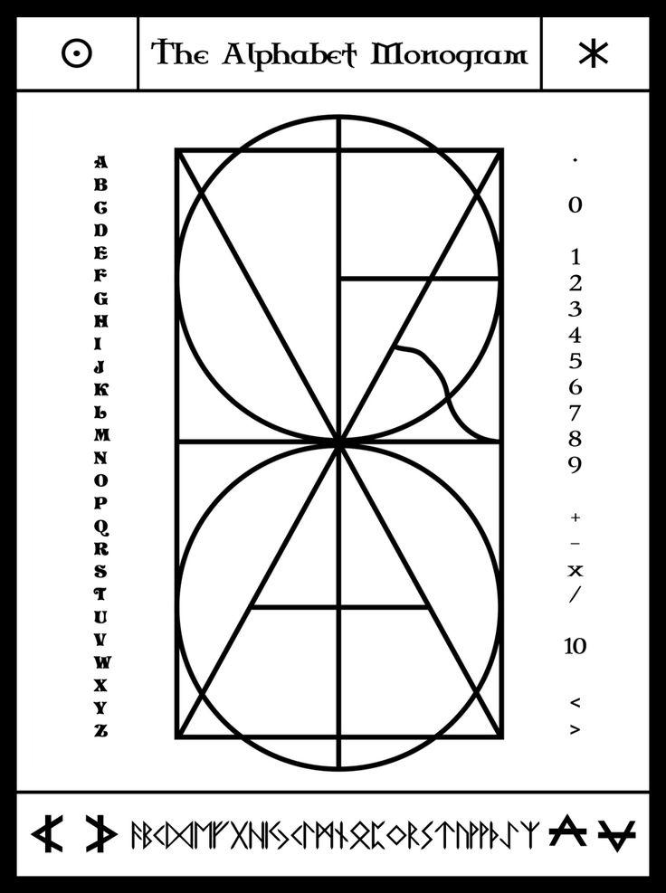 Le monogramme de l'alphabet. Toutes les lettres et les chiffres y sont présents. Autrement dit, tous les livres s'y trouvent.