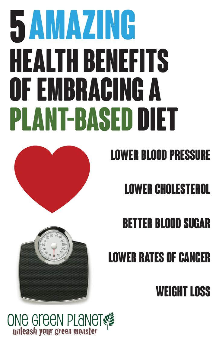 Natural plant based diet: Five amazing health benefits of embracing a plant based diet:- lower blood pressure, lower cholesterol, better blood sugar, lower rates of cancer and weight loss.