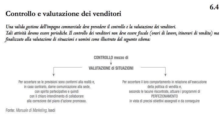 #MarketingDelSerramento: Controllo e valutazione dei venditori... http://dld.bz/dhbat