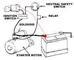 Image result for suzuki multicab electrical wiring    diagram      automotive   Electrical wiring