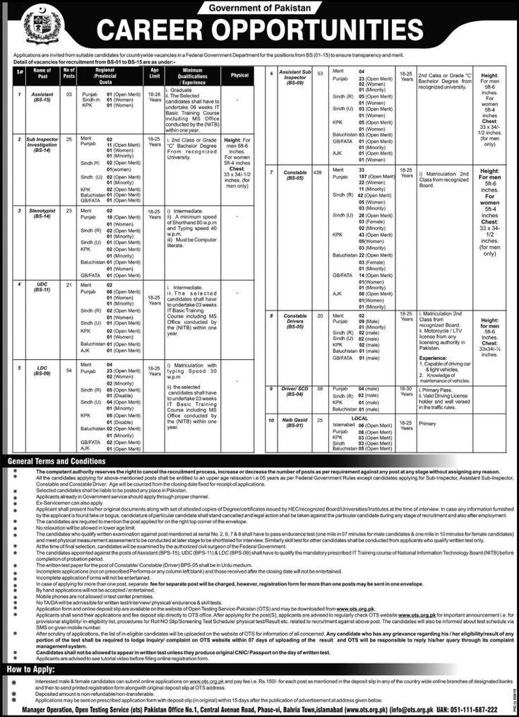 FIA Jobs Startjobs.pk Start Your Career In Pakistan As
