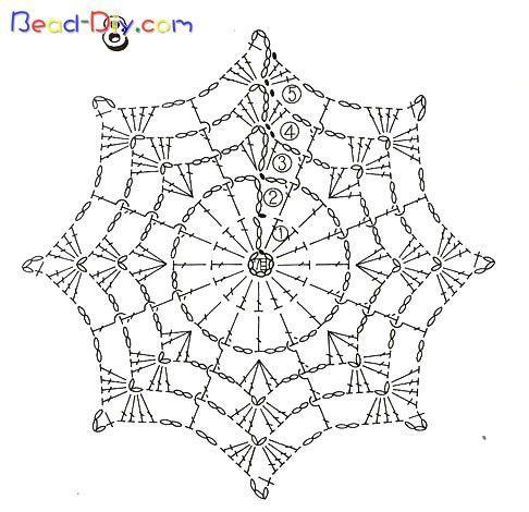 Eight-point motif   . . . .   ღTrish W ~ http://www.pinterest.com/trishw/  . . . .   #crochet #doily