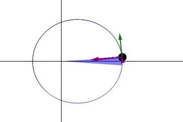 Segunda Ley de Kepler   Kepler se percató de que el movimiento de cada planeta no tenía siempre la misma rapidez. Cuanto más cerca del Sol estaba un planeta, más rápido se movía, y viceversa. Esto lo llevó a enunciar una segunda ley, también publicada en 1609 en Astronomia Nova, en la que afirmó que la línea que une cada planeta con el Sol barre áreas iguales en tiempos iguales.