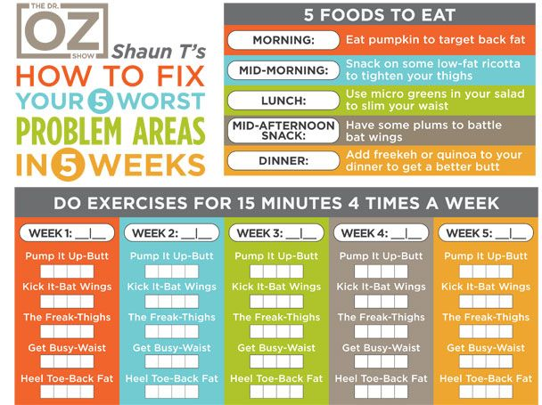 Fix Your 5 Problem Areas...Shaun T, the creator of the Insanity Workout, has created a combination diet-and-workout regimen designed to bust your most common problem areas. Each food and exercise target a specific fat zone on the body. By eating certain foods at certain times of the day, you can maximize their effects.