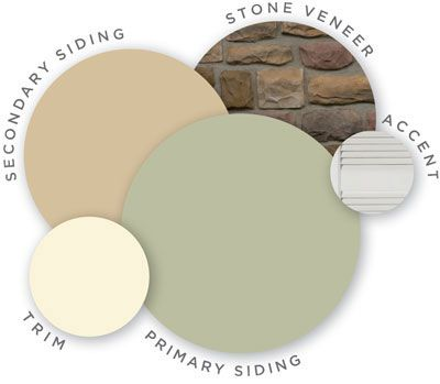 Mastic color palette, vintage moxy, quest vinyl siding, louvered shutters, designer accents, trim, ridgestone stone veneer, coordinating colors