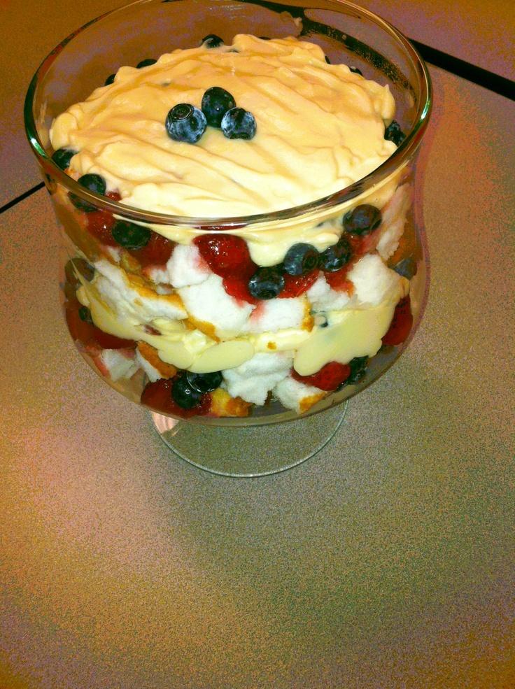 38+ Angel food cake nutritional value trends