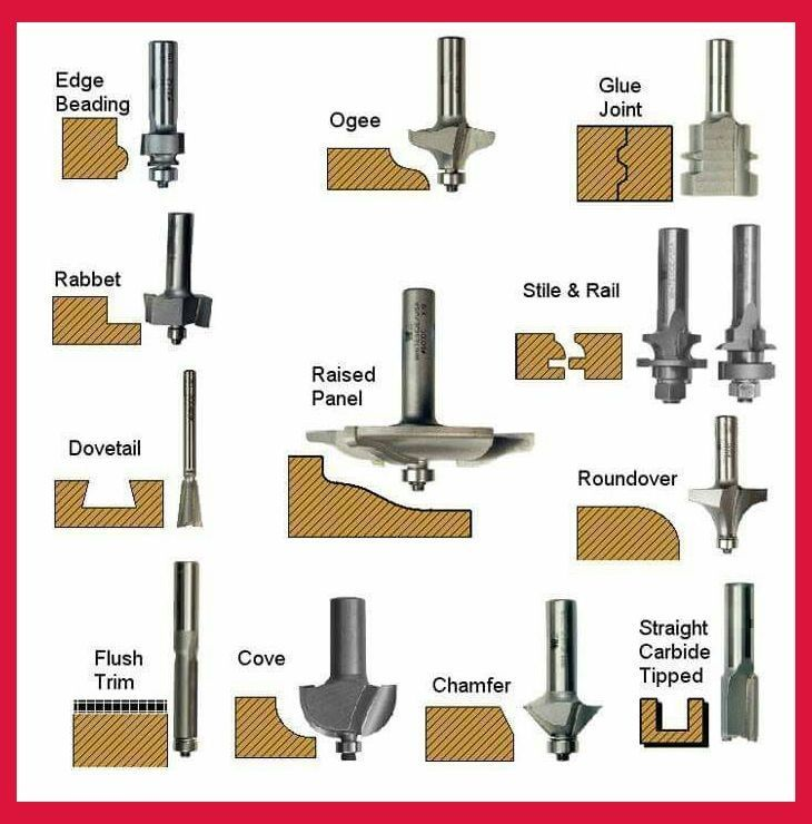 Woodworking Tools Workshop Simple And Stylish Ideas Can Change Your Life Cool New In 2020 Woodworking Tools For Sale Router Woodworking Woodworking Tools Workshop