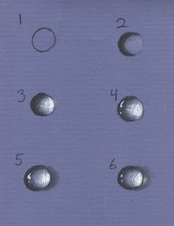 "Lesson on How to Draw or Paint a Water Drop | This is an Illustration of ""Perspective"" Giving a 2-D space the illusion of 3D all using shading/highlights. Amazing."