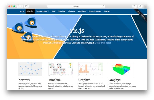14 JavaScript-библиотек для создания визуализации, графиков и диаграмм