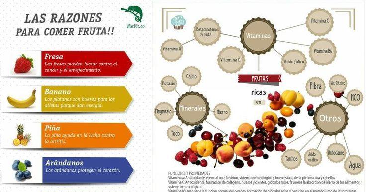 Descubre qué minerales hay en cada fruta y cuáles son sus beneficios exactos.