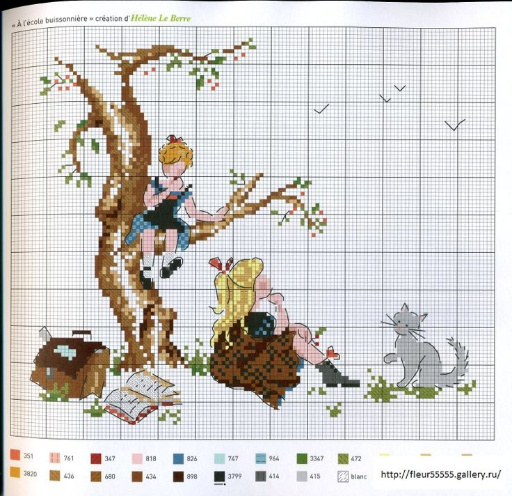 Mejores 2342 imágenes de Me encanta éste gráfico en Pinterest ...