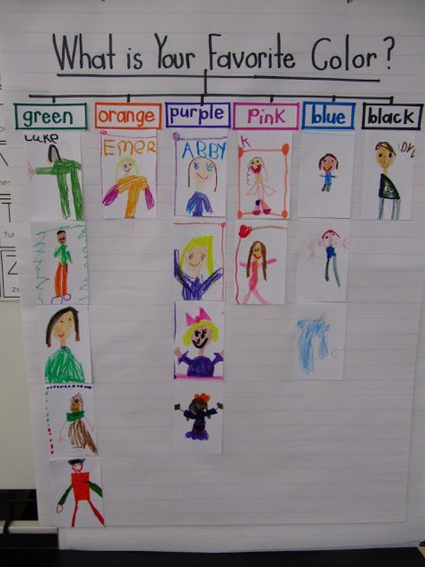 Let each child draw themselves or take photographs for daily graph!