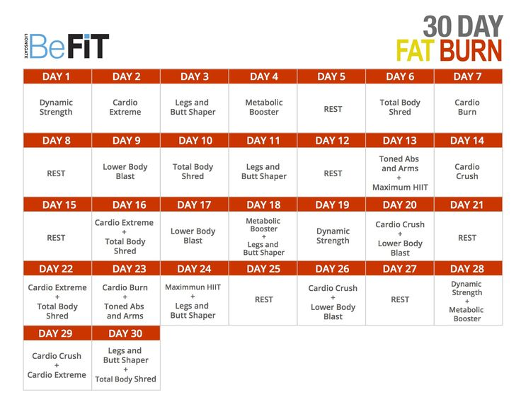 30 day fat burn calendar workout pinterest burn 500 calories workout posters and workout
