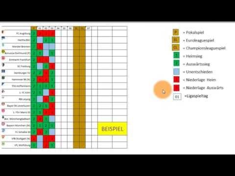 Sportwetten Tipp, einfache Strategie / Taktik Ergebniswetten 01
