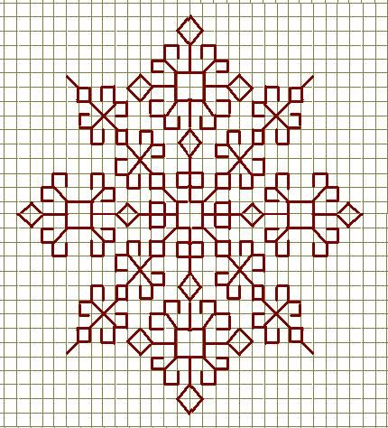 Easy Crafts - Explore your creativity: Kasuti embrodiery motif