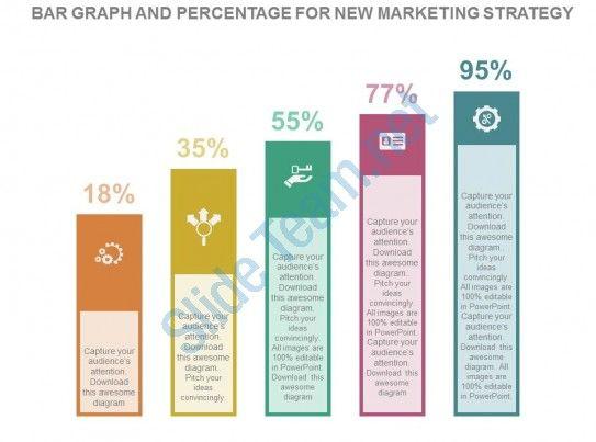 new percentage bar graph