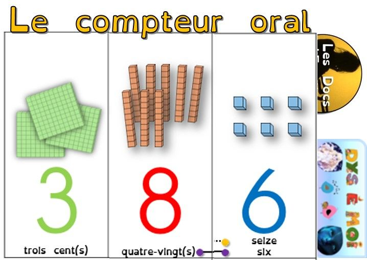 Le compteur oral jusqu'à 999 - Les docs d'Estelle