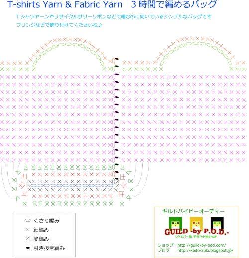 3時間で編めるTシャツヤーンのバッグの作り方 手順|1|編み物|編み物・手芸・ソーイング|作品カテゴリ|ハンドメイド・手芸のレシピ、作り方ならアトリエ