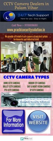 Best CCTV Camera Shop in Palam Vihar   Piktochart Infographic Editor