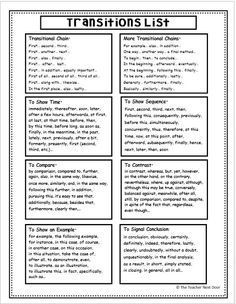 Transitions for paragraph writing organized by category. Found in the Transitions for Writing Unit by The Teacher Next Door.