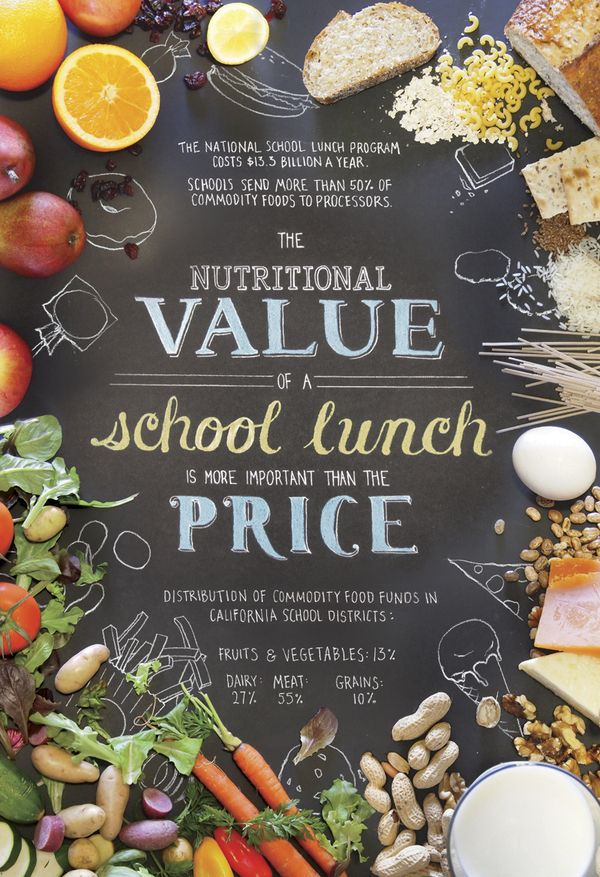 Healthy School Lunches Poster on Behance