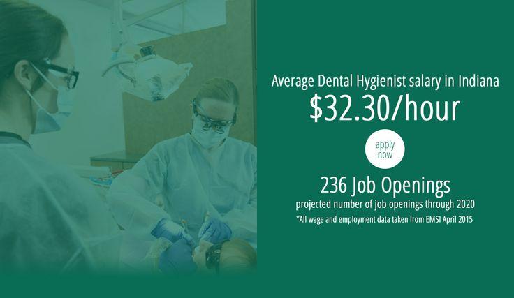 Dental Hygiene - Ivy Tech Community College of Indiana