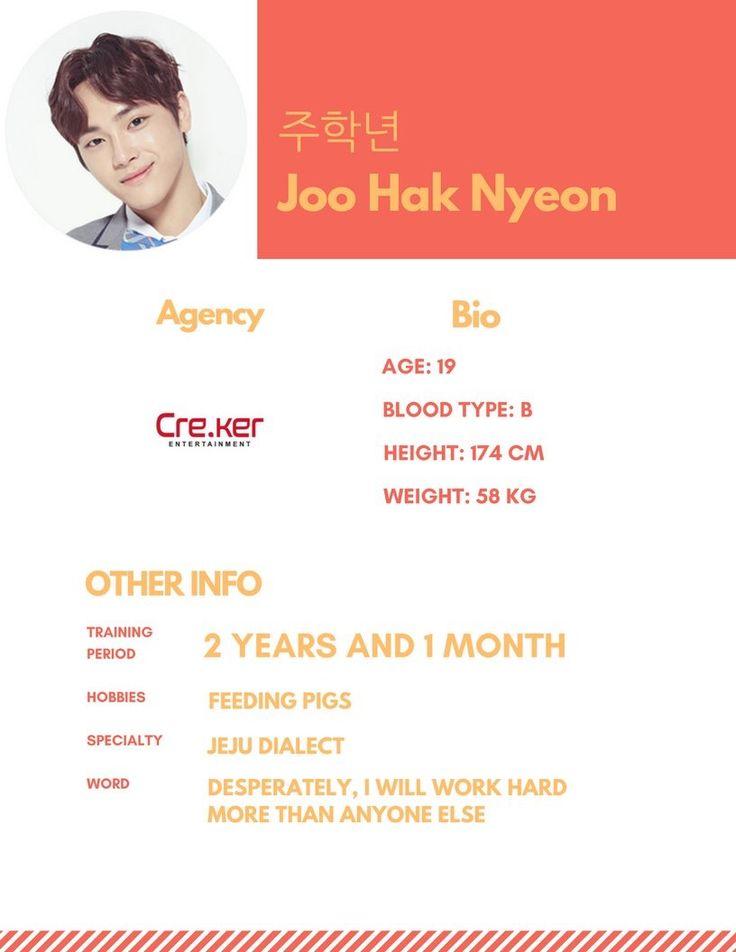 Joo Hak Nyeon profile #Produce101 [credit; mnet101boys - twitter]