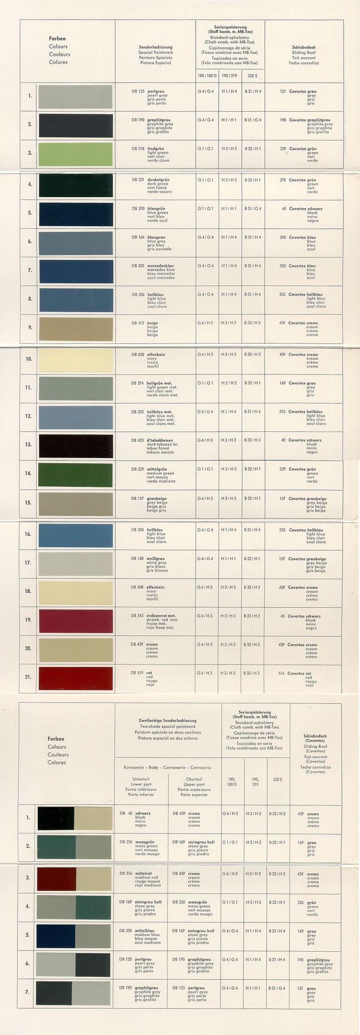190SL MB Ponton Paint Codes