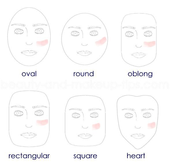 how to apply blush to make face look thinner