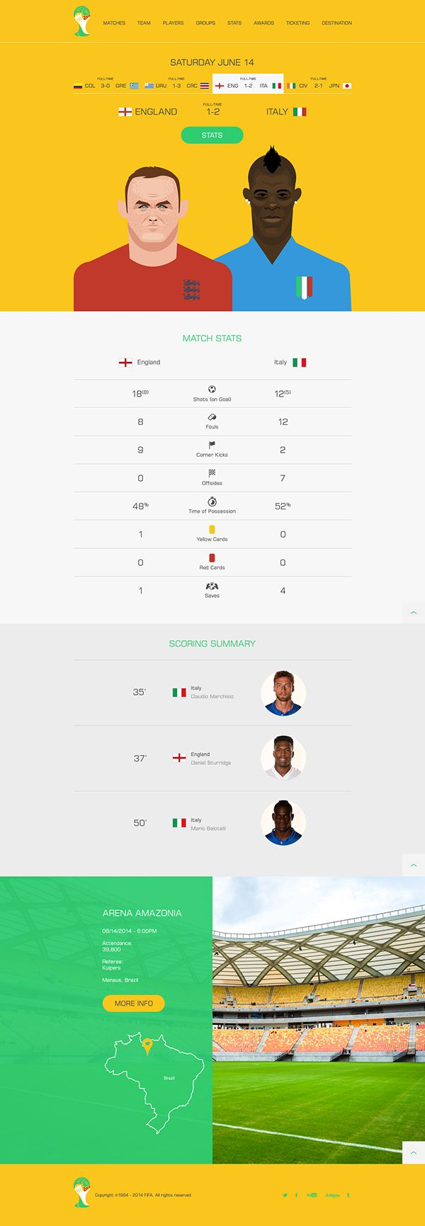 A mock up of Fifa's official World Cup website combining ESPN's mobile app graphics and information. - Created Balotelli and Rooney to showcase the stars of each match played that day.