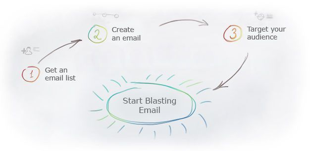 HyperMail Email Blast Marketing Software #email #blast #software, #marketing http://law.nef2.com/hypermail-email-blast-marketing-software-email-blast-software-marketing/  # Email Blast Software by Hypermail Tired of not being able to use your email blast software for third party lists? Use 3rd party email lists. HyperMail's unique web-based software allows you to target your email blast to any demographic. If you already have an email list. sign up with HyperMail and start growing your…