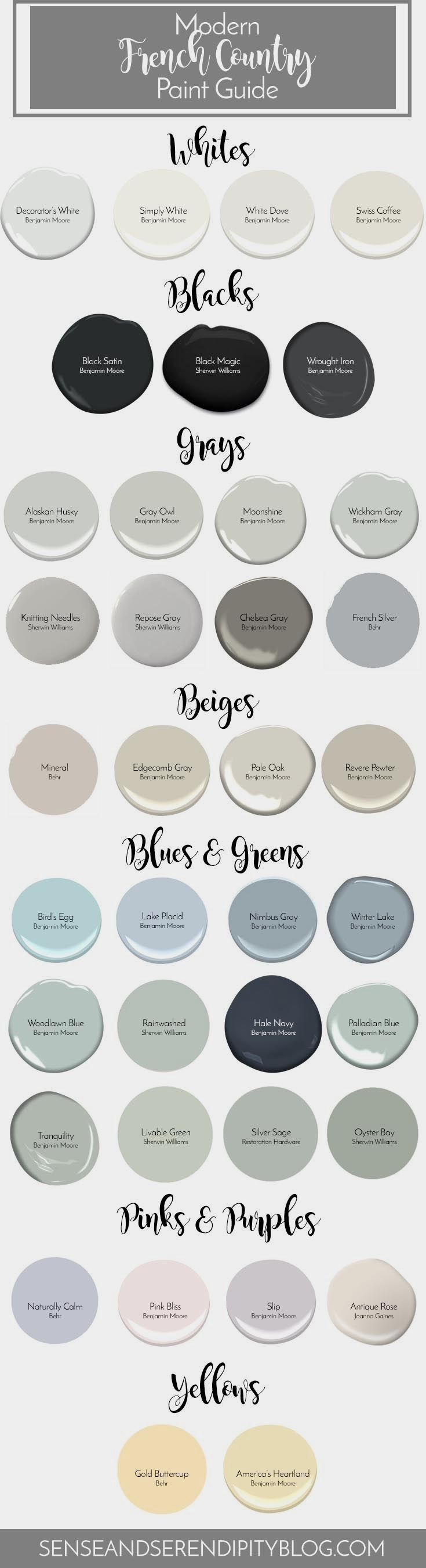 Finding the perfect paint color for your farmhouse style can be overwhelming. I've put together a guide to help you choose the best color for your space! #HomeDécor,