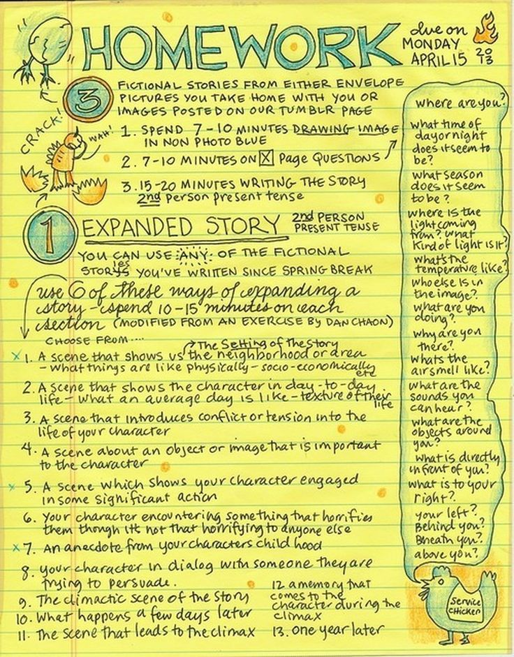 An image from the book Lynda Barry is compiling about her course at the University of Wisconsin.