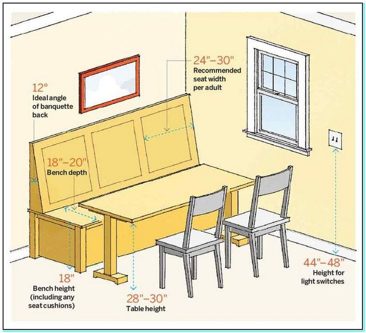 Breakfast-nook-bench-dimensions