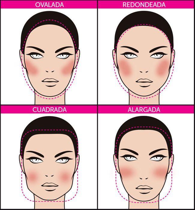 Cómo Aplicar El Blush Colorete Según La Forma De Tu Rostro Guía De Maquillaje Delineado De Cejas Formas De Cejas