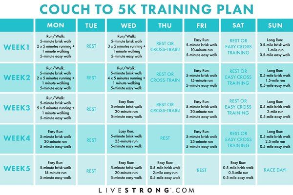 Couch To 5k A Running Plan For Beginners Livestrong Com
